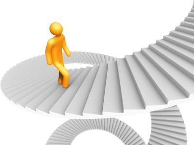 6 korakov do uspeha